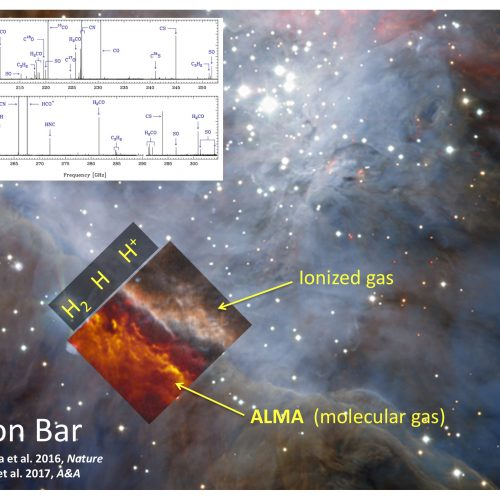"""Orion Bar"""" photo-dissociation region, illuminated by strong UV radiation from massive stars in the Traprezium cluster, observed by ALMA (Goicoechea et al. 2016, Nature). The upper inset shows a line spectral survey carried out with the IRAM 30m telescope at millimeter wavelengths"""
